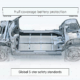 2022 Smart electric SUV teaser