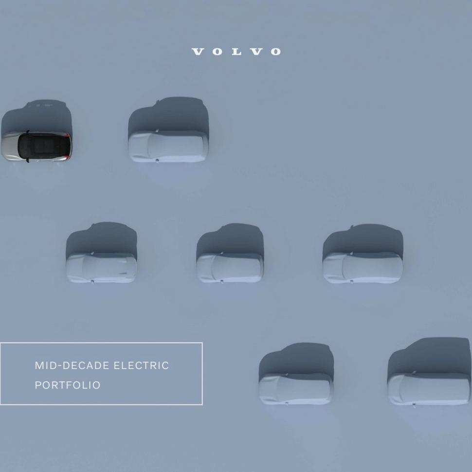 Volvo EV portfolio by 2025