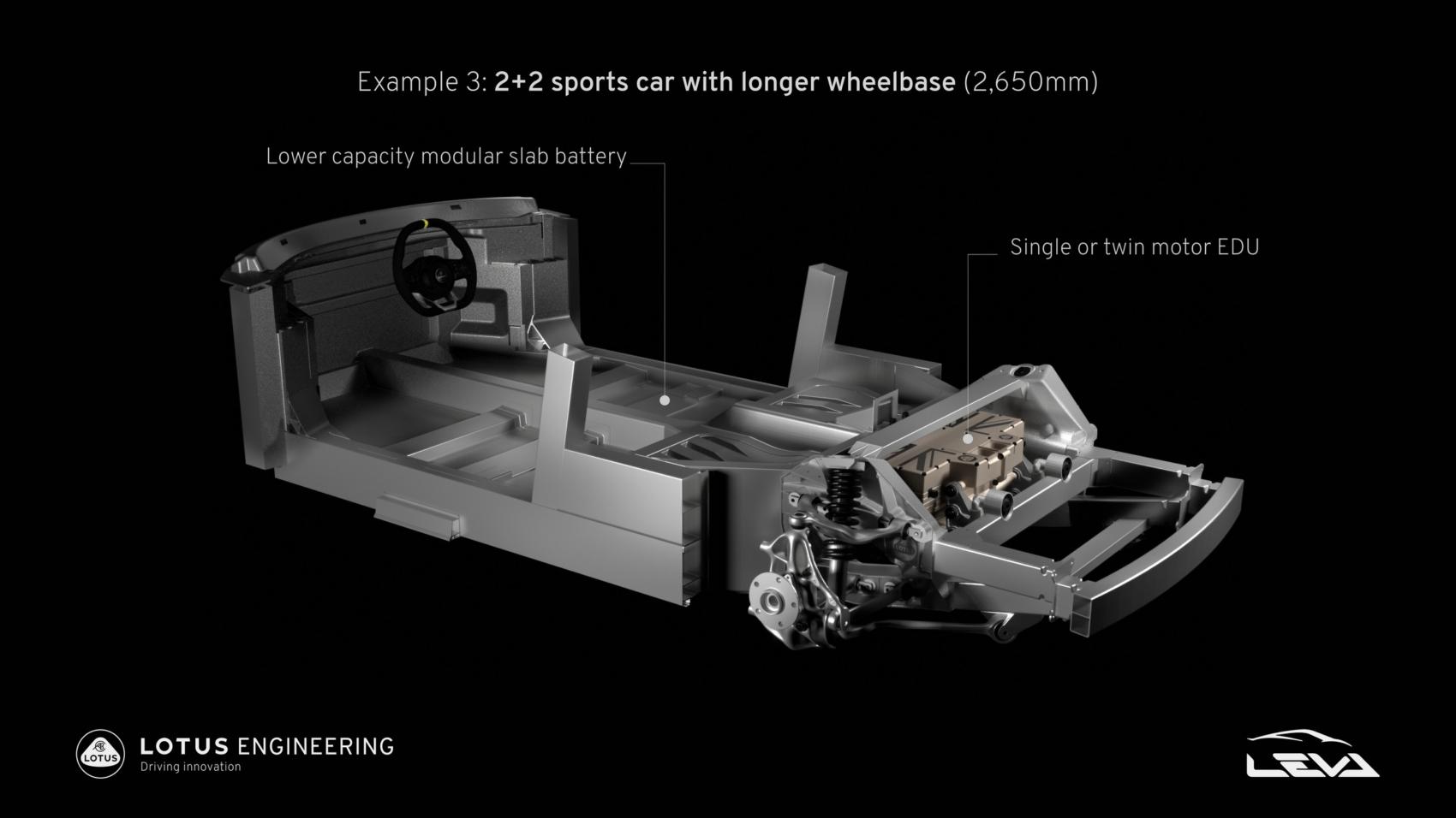 Lotus electric sports car platform